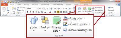 กลุ่ม รูปวาด บนแท็บ หน้าแรก ใน Ribbon ของ PowerPoint 2010