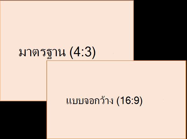 การเปรียบเทียบมาตรฐาน (ซ้าย) และอัตราส่วนขนาดสไลด์แบบจอกว้าง (ขวา)