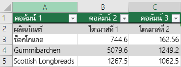ตาราง Excel ที่มีข้อมูลส่วนหัวแต่ไม่ได้เลือกไว้กับตารางของฉันมีตัวเลือกส่วนหัวดังนั้น Excel จะเพิ่มชื่อส่วนหัวเริ่มต้นเช่นคอลัมน์1คอลัมน์, ต่อๆไป