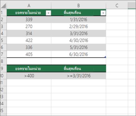 ข้อมูลตัวอย่างสำหรับ DCOUNT