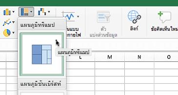 เวิร์กชีตที่มีกล่องดรอปดาวน์ของแผนภูมิลำดับชั้นที่แสดงสองตัวเลือก: ทรีแมปและซันเบิร์สท์