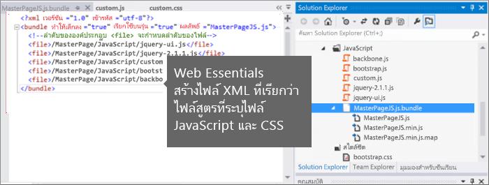 สกรีนช็อตของ JavaScript และไฟล์ CSS