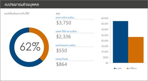 เทมเพลตงบประมาณส่วนบุคคลของ Excel แบบใหม่ที่มีสีที่มีความคมชัดสูง (สีน้ำเงินเข้มและสีส้มบนพื้นหลังสีขาว)