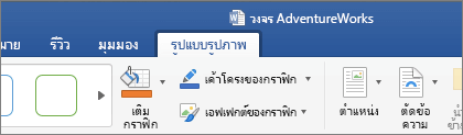 รูป SVG ที่เลือกเปิดใช้งานแท็บรูปแบบกราฟิกบน ribbon
