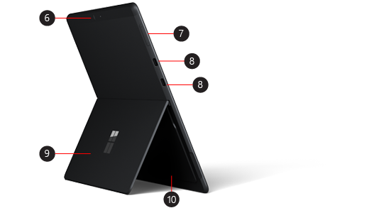 รูปภาพด้านหลังของ Surface Pro X ที่ระบุตำแหน่งของปุ่มต่างๆ