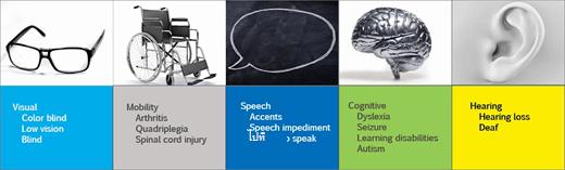 สกรีนช็อตของสถานการณ์สมมติของผู้ใช้ Accessibiltiy: ภาพเคลื่อนไหวความรู้ความเข้าใจการได้ยิน
