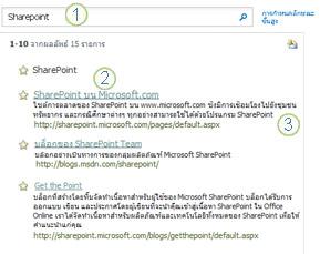 สิ่งที่ใกล้เคียงที่สุดสามรายการสำหรับ SharePoint Server จะปรากฏขึ้นที่ด้านบนของเพจผลลัพธ์การค้นหา