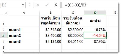 ข้อมูล Excel ที่มีการแสดงเปอร์เซ็นต์เป็นค่าลบที่จัดรูปแบบเป็นสีแดงในเซลล์ D3