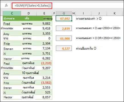คุณสามารถใช้อาร์เรย์เพื่อคํานวณตามเงื่อนไขบางอย่างได้ =SUM(IF(Sales>0,Sales)) จะรวมค่าทั้งหมดที่มากกว่า 0 ในช่วงที่เรียกว่า Sales