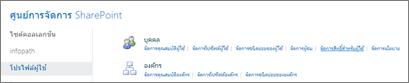 ลิงก์จัดการสิทธิ์ของผู้ใช้บนหน้าโปรไฟล์ผู้ใช้