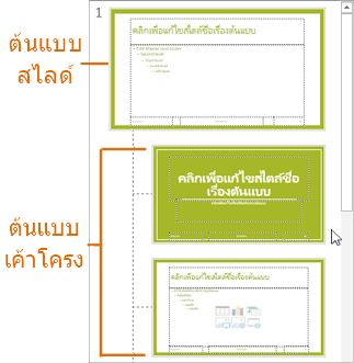 ต้นแบบสไลด์ที่มีเค้าโครงในมุมมองต้นแบบสไลด์ใน PowerPoint