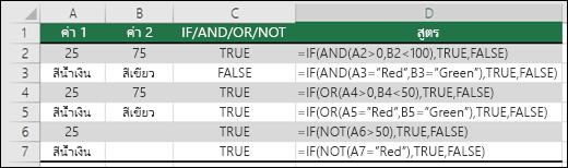 ตัวอย่างการใช้ IF กับ AND, OR และ NOT เพื่อประเมินค่าตัวเลขและข้อความ