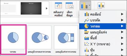 ตัวเลือกชนิดแผนภูมิของ Office for Mac