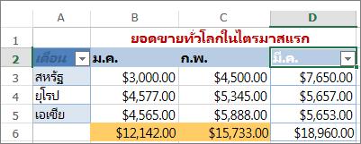 นำตัวกรองแบบกำหนดเองสำหรับค่าตัวเลขไปใช้