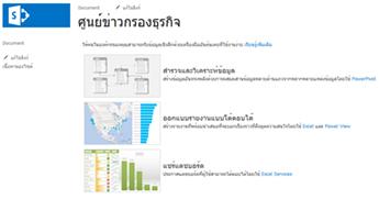 โฮมเพจของไซต์ศูนย์ข่าวกรองธุรกิจใน SharePoint Online