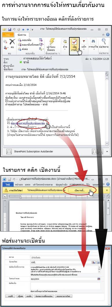 การเข้าถึงข้อมูลและฟอร์มงานจากข้อความแจ้งทางอีเมล