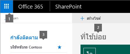 SharePoint Online มุมบนซ้ายของหน้าจอเริ่มต้น