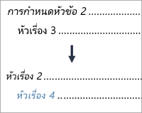 แสดงการเปลี่ยนแปลงรายการระดับ 3 กับรายการระดับ 4