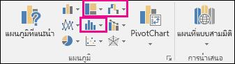 ไอคอนสำหรับการแทรกลำดับชั้น แผนภูมิวอเตอร์ฟอลหรือแผนภูมิหุ้น หรือแผนภูมิทางสถิติใน Excel 2016 สำหรับ Windows