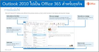 รูปขนาดย่อของคำแนะนำในการสลับจาก Outlook 2010 เป็น Office 365
