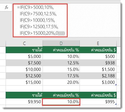 สูตรใน D9 ที่หยุดใช้งานคือ =IF(C9>5000,10%,IF(C9>7500,12.5%,IF(C9>10000,15%,IF(C9>12500,17.5%,IF(C9>15000,20%,0)))))