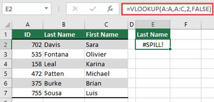 ข้อผิดพลาด #SPILL! ข้อผิดพลาดที่เกิดขึ้นกับ = VLOOKUP (A:A, A:D, 2, FALSE) ในเซลล์ E2 เนื่องจากผลลัพธ์จะหกเกินขอบของเวิร์กชีต ย้ายสูตรไปยังเซลล์ E1 และจะทำงานได้อย่างถูกต้อง