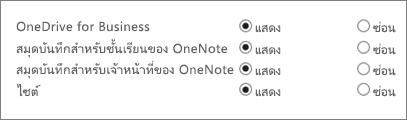 รายการ OneDrive for Business, สมุดบันทึกสำหรับชั้นเรียนของ OneNote, OneNote Staff Notebook และไซต์ที่มีปุ่มแสดงหรือซ่อน