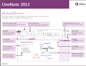 how to change onenote layout