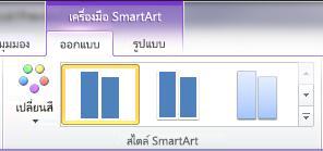 กลุ่ม สไตล์ SmartArt บนแท็บ ออกแบบ ภายใต้ เครื่องมือ SmartArt