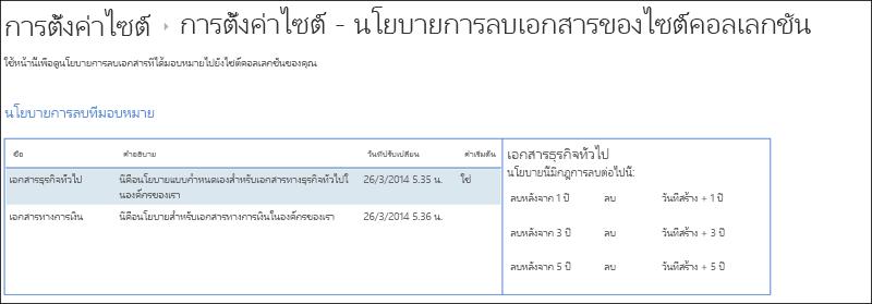 นโยบายการลบเอกสารที่กำหนดให้กับไซต์คอลเลกชัน