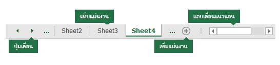 แท็บแผ่นงาน excel ตามที่เห็นที่ด้านล่างของบานหน้าต่าง Excel