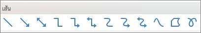 บรรทัด PPT for Mac