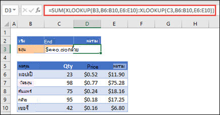 การใช้ XLOOKUP กับ SUM เพื่อรวมช่วงของค่าที่อยู่ระหว่างการเลือกสองรายการ