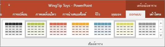 แสดงสไตล์ตารางใน PowerPoint