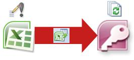 ลิงก์งข้อมูล Excel ไปยัง Access