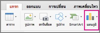 สร้างแผนภูมิใน Office for Mac