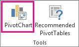 ปุ่ม PivotChart บนแท็บ วิเคราะห์