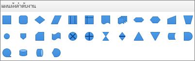 ผังงาน PPT for Mac