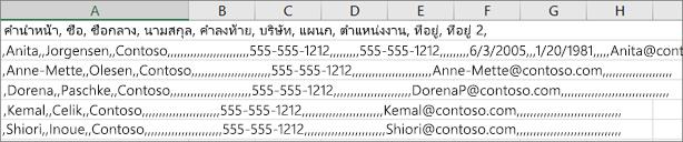 ตัวอย่างของไฟล์.csv ที่บันทึกเป็นรูปแบบ.xls