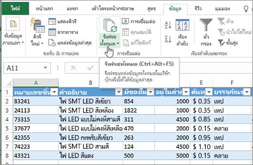 สเปรดชีต Excel กับรายการที่นำเข้าและปุ่มรีเฟรชทั้งหมดที่ถูกเน้น