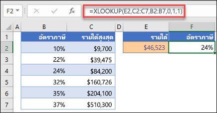 รูปของฟังก์ชัน XLOOKUP ที่ใช้เพื่อส่งกลับอัตราภาษีโดยยึดตามรายได้สูงสุด นี่คือรายการที่ตรงกันโดยประมาณ สูตรคือ: = XLOOKUP (E2, C2: C7, B2: B7, 1, 1)