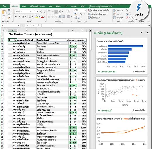 ความคิดเห็นใน Excel