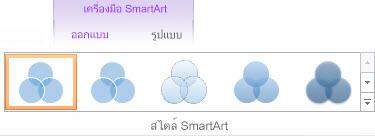 กลุ่ม สไตล์ SmartArt บนแท็บ ออกแบบ ของเครื่องมือออกแบบ SmartArt