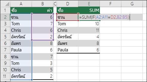 ตัวอย่างสูตรอาร์เรย์ที่มีการอ้างอิงช่วงที่ไม่ตรงกันจะทำให้เกิดข้อผิดพลาด #N/A  สูตรในเซลล์ E2 คือ {=SUM(IF(A2:A11=D2,B2:B5))} และต้องใส่ด้วย CTRL+SHIFT+ENTER