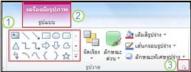 ไดอะแกรมของ Ribbon ใน PowerPoint 2010