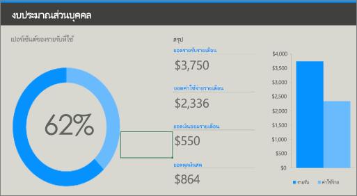 เทมเพลตงบประมาณส่วนบุคคลของ Excel แบบเก่าที่มีสีที่มีความคมชัดต่ำ (สีน้ำเงินและสีฟ้าอ่อนบนพื้นหลังสีเทา)
