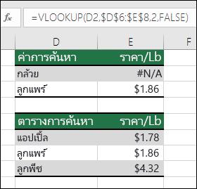 ไม่มีค่าค้นหาอยู่  สูตรในเซลล์ E2 คือ =VLOOKUP(D2,$D$6:$E$8,2,FALSE)  ไม่พบค่า Banana ดังนั้น สูตรจะส่งกลับข้อผิดพลาด #N/A