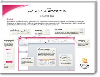 รูปขนาดย่อของคู่มือการโยกย้าย Access 2010