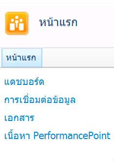 รายการและไลบรารี SharePoint ที่พร้อมใช้งานจะแสดงเป็นรายการในมุมซ้ายบนของไซต์ SharePoint ของคุณ