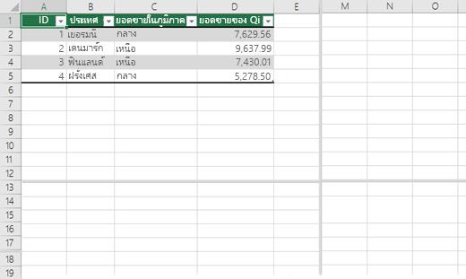แยกแนวในเวิร์กบุ๊ก Excel